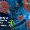 COVID-19 vs Flu